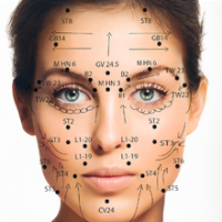 Facial Rejuvenation, Cellefrouin, Charente